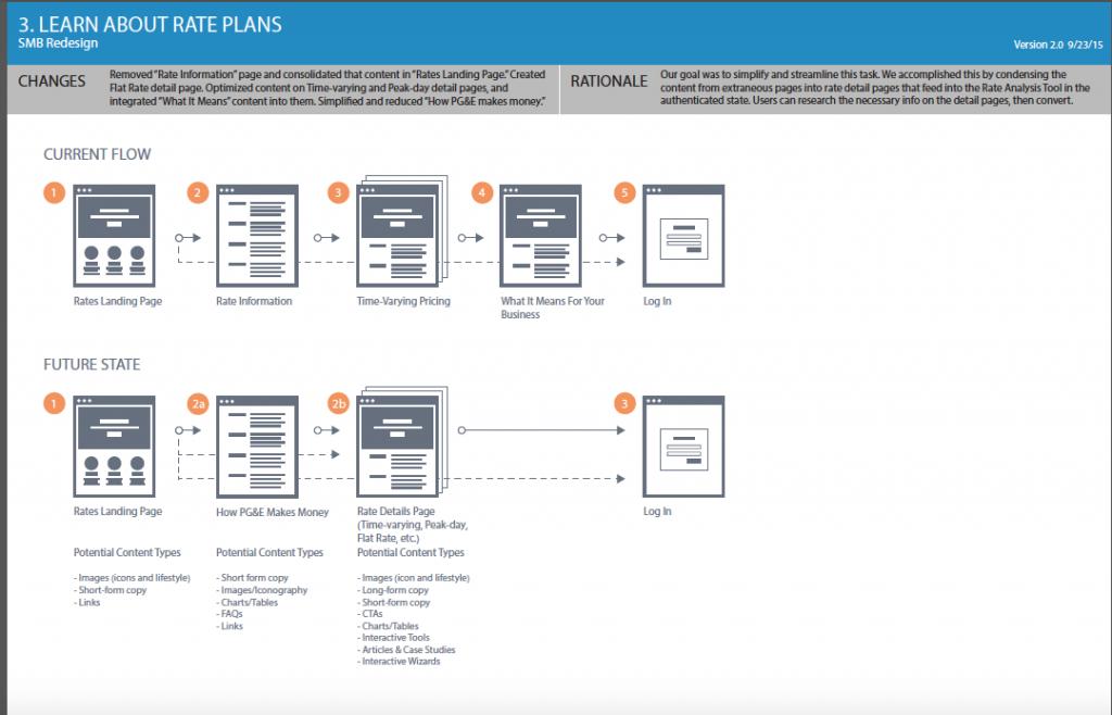 SMB Taskflows